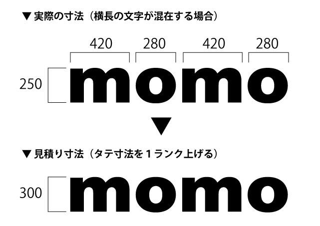 見積り寸法_横長の文字
